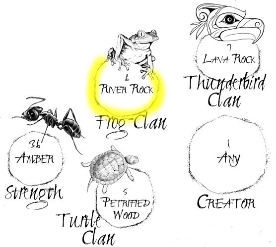 Frog Clan Stone Location on The Native American Medicine Wheel