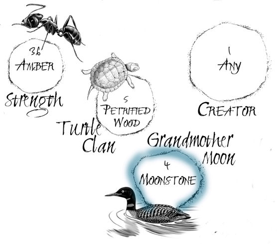 Grandmother Moon Stone Location on The Native American Medicine Wheel