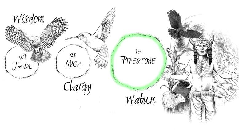 Wabun Spirit Keeper of the East Wind Location on The Native American Medicine Wheel